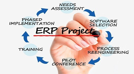 ERP-Project-InfoConsulting
